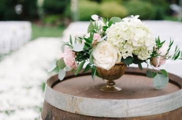 Wedding Planning Workshop and Mentoring